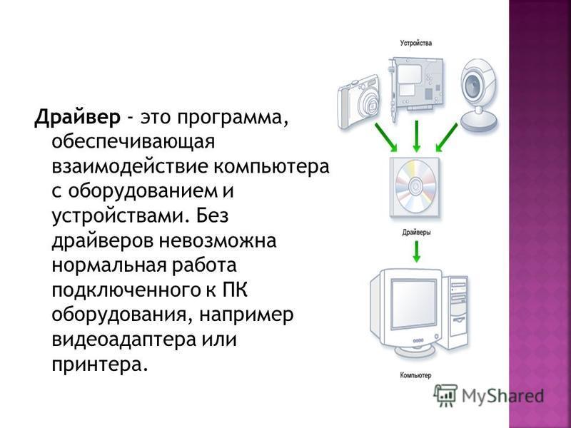 Драйвер - это программа, обеспечивающая взаимодействие компьютера с оборудованием и устройствами. Без драйверов невозможна нормальная работа подключенного к ПК оборудования, например видеоадаптера или принтера.