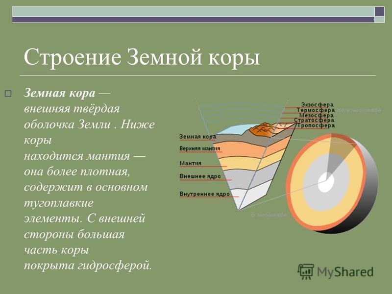 Строение Земной коры Земная кора внешняя твёрдая оболочка Земли. Ниже коры находится мантия она более плотная, содержит в основном тугоплавкие элементы. С внешней стороны большая часть коры покрыта гидросферой.
