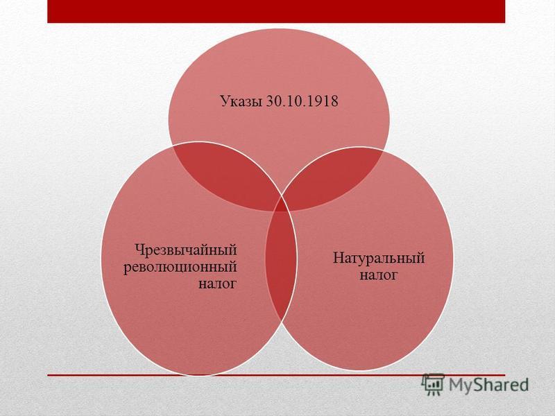 Указы 30.10.1918 Натуральный налог Чрезвычайный революционный налог