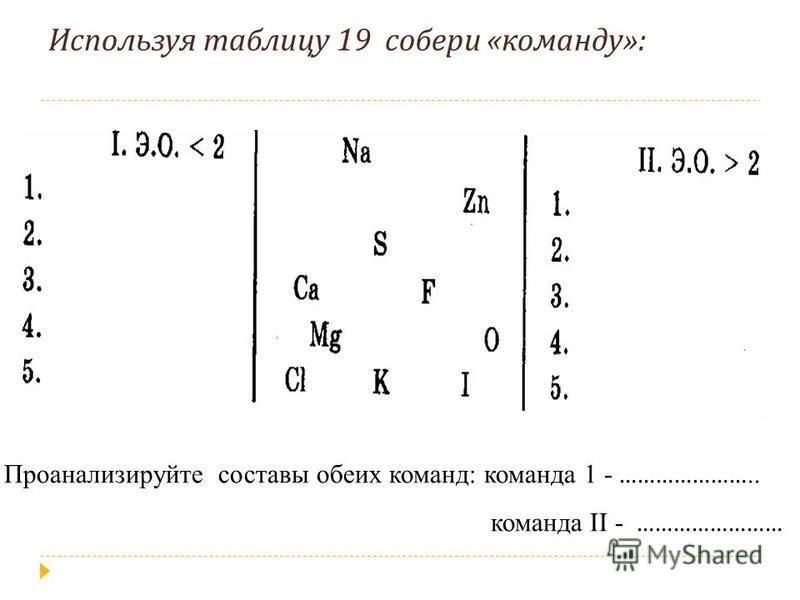 Используя таблицу 19 собери « команду »: Проанализируйте составы обеих команд: команда 1 - ………………….. команда II - ……………………