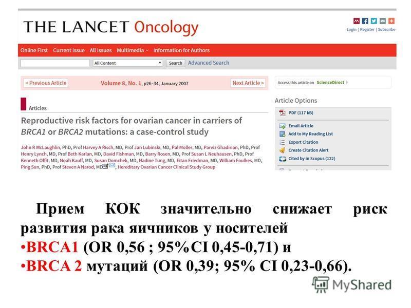 Прием КОК значительно снижает риск развития рака яичников у носителей BRCA1 (OR 0,56 ; 95%CI 0,45-0,71) и BRCA 2 мутаций (OR 0,39; 95% CI 0,23-0,66).