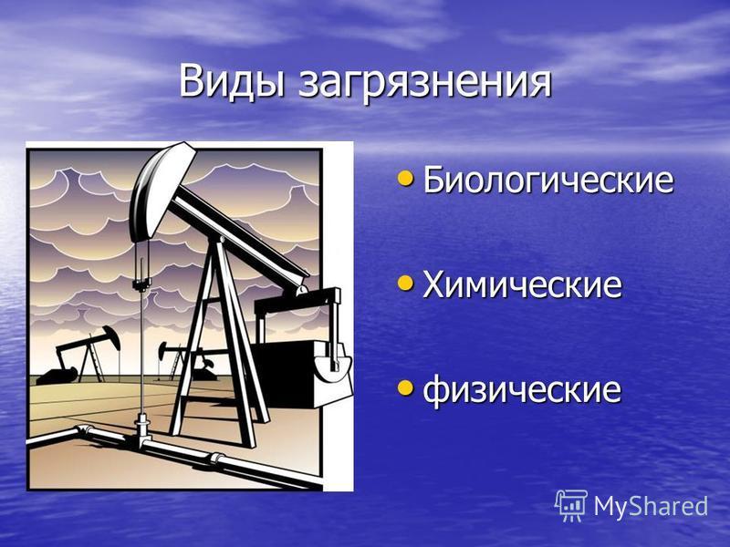 Виды загрязнения Биологические Биологические Химические Химические физические физические