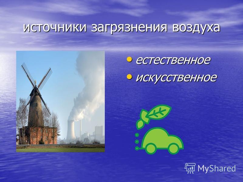 источники загрязнения воздуха естественное естественное искусственное искусственное