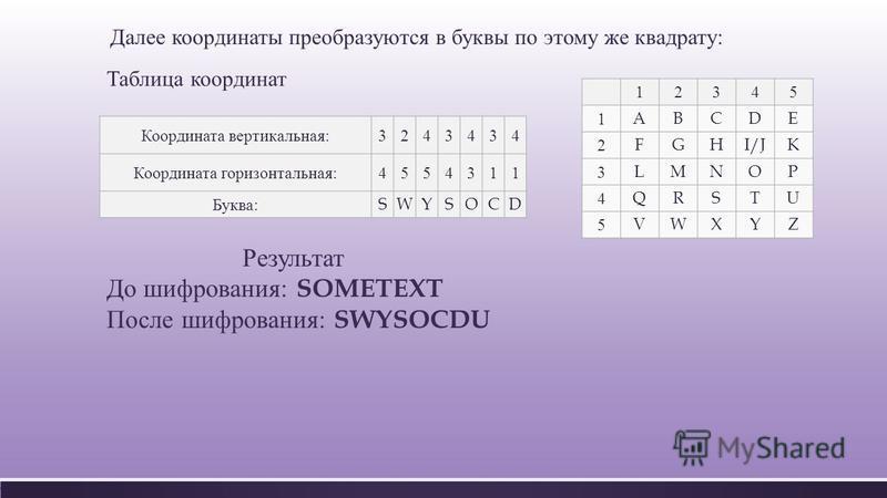 Далее координаты преобразуются в буквы по этому же квадрату : Таблица координат Координата вертикальная :3243434 Координата горизонтальная :4554311 Буква :SWYSOCD 12345 1ABCDE 2FGHI/JK 3LMNOP 4QRSTU 5VWXYZ Результат До шифрования : SOMETEXT После шиф