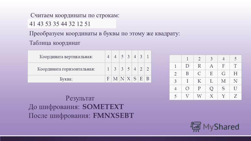 Считаем координаты по строкам : 41 43 53 35 44 32 12 51 Преобразуем координаты в буквы по этому же квадрату : Таблица координат Координата вертикальная :4453431 Координата горизонтальная :1335422 Буква :FMNXSEB 12345 1DRAFT 2BCEGH 3IKLMN 4OPQSU 5VWXY