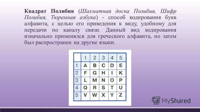 Квадрат Полибия ( Шахматная доска Полибия, Шифр Полибия, Тюремная азбука ) - способ кодирования букв алфавита, с целью его приведения к виду, удобному для передачи по каналу связи. Данный вид кодирования изначально применялся для греческого алфавита,