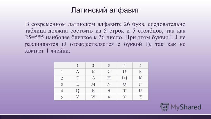 Латинский алфавит В современном латинском алфавите 26 букв, следовательно таблица должна состоять из 5 строк и 5 столбцов, так как 25=5*5 наиболее близкое к 26 число. При этом буквы I, J не различаются (J отождествляется с буквой I), так как не хвата