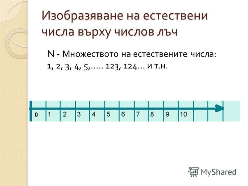 Изобразяване на дроби върху числов лъч Изготвил : С. Николаева