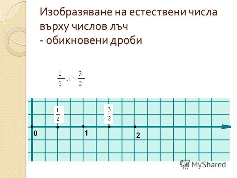 Кои са числата изобразени върху числовият лъч ? 0,3; 0,5; 0,9; 1 ;1,1; 1,6