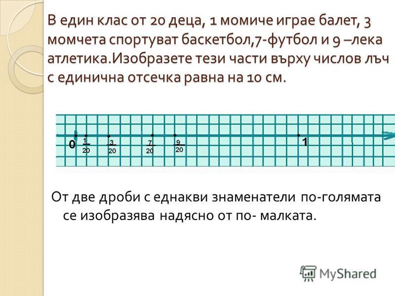 При изобразяване на дроби върху числов лъч обикновено единичната отсечка се взема с толкова деления, колкото е най - малкото общо кратно на знаменателите на дробите.