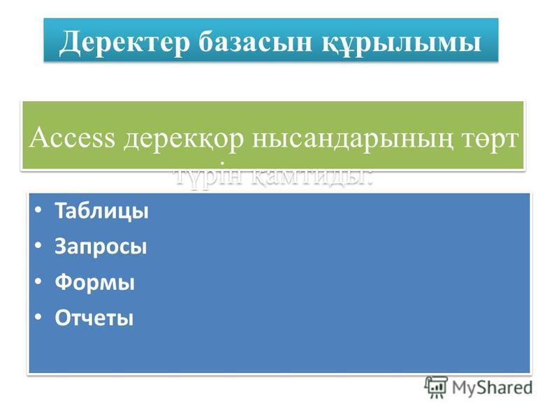 Access дерекқор нысандарының төрт түрін қамтиды: Таблицы Запросы Формы Отчеты Таблицы Запросы Формы Отчеты Деректер базасын құрылымы