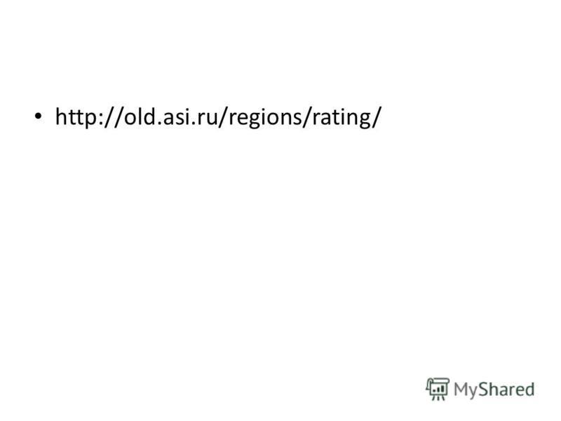 http://old.asi.ru/regions/rating/