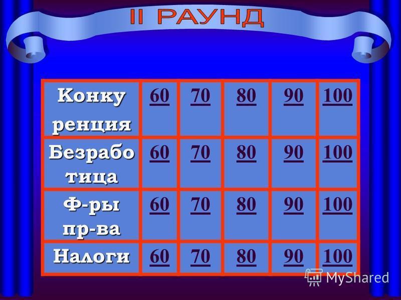 ТЭС 1020304050Деньги 1020304050 Равнове сие 1020304050 Банк 1020304050