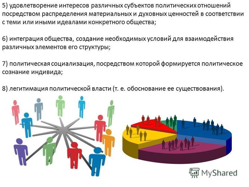 5) удовлетворение интересов различных субъектов политических отношений посредством распределения материальных и духовных ценностей в соответствии с теми или иными идеалами конкретного общества; 6) интеграция общества, создание необходимых условий для