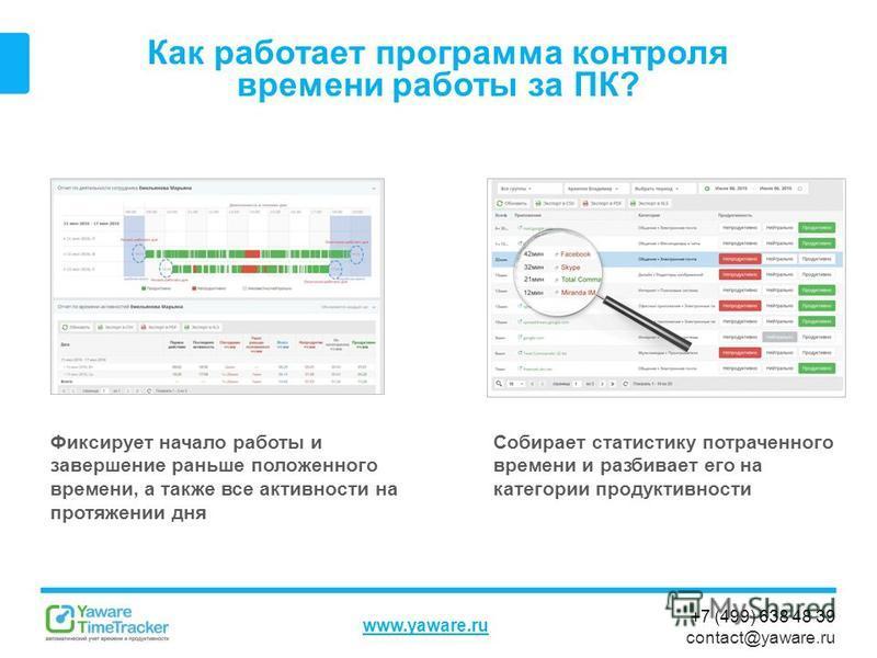 +7 (499) 638 48 39 contact@yaware.ru www.yaware.ru Как работает программа контроля времени работы за ПК? Собирает статистику потраченного времени и разбивает его на категории продуктивности Фиксирует начало работы и завершение раньше положенного врем
