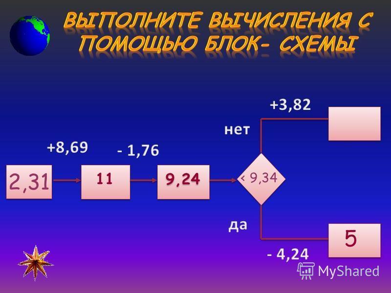12 + 92 = 212 48 + 22 = 7 1 + 308 = 408 53 – 17 = 513 4,8 + 2,2 = 7 1 + 3,08 = 4,08 945 – 545 = 49,45 – 5,45 = 4 53 – 1,7 = 51,3 12 + 9,2 = 21,2