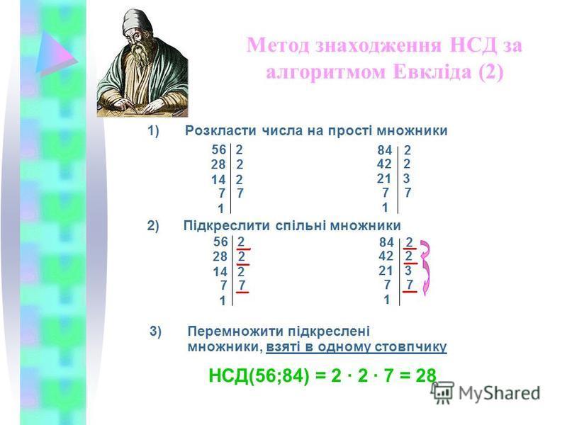 1)Розкласти числа на прості множники Метод знаходження НСД за алгоритмом Евкліда (2) 2) Підкреслити спільні множники 3)Перемножити підкреслені множники, взяті в одному стовпчику НСД(56;84) = 2 2 7 = 28