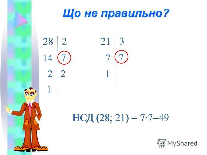 Що не правильно? 14 28 2 7 2 7 21 3 7 1 НСД (28, 21) = 7·7=49НСД (28; 21) = 7 2 1