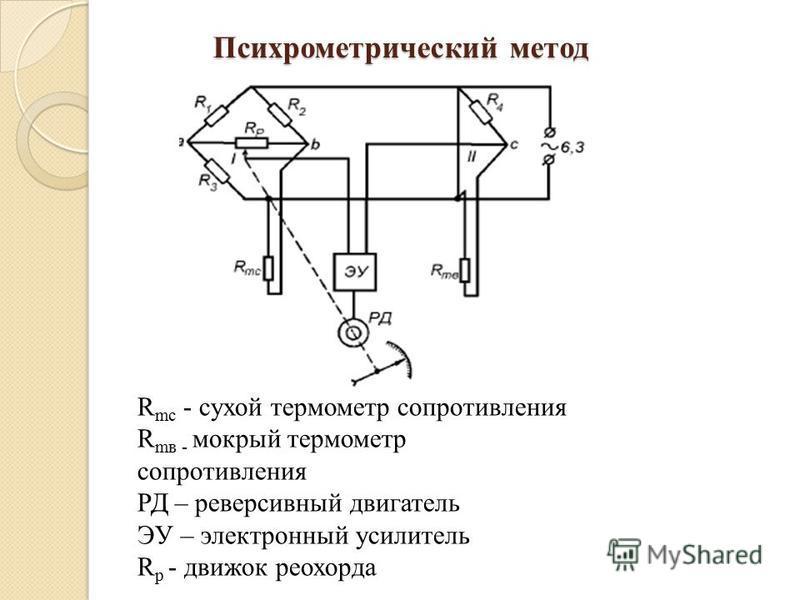 Психрометрический метод R mc - сухой термометр сопротивления R мв - мокрый термометр сопротивления РД – реверсивный двигатель ЭУ – электронный усилитель R p - движок реохорда