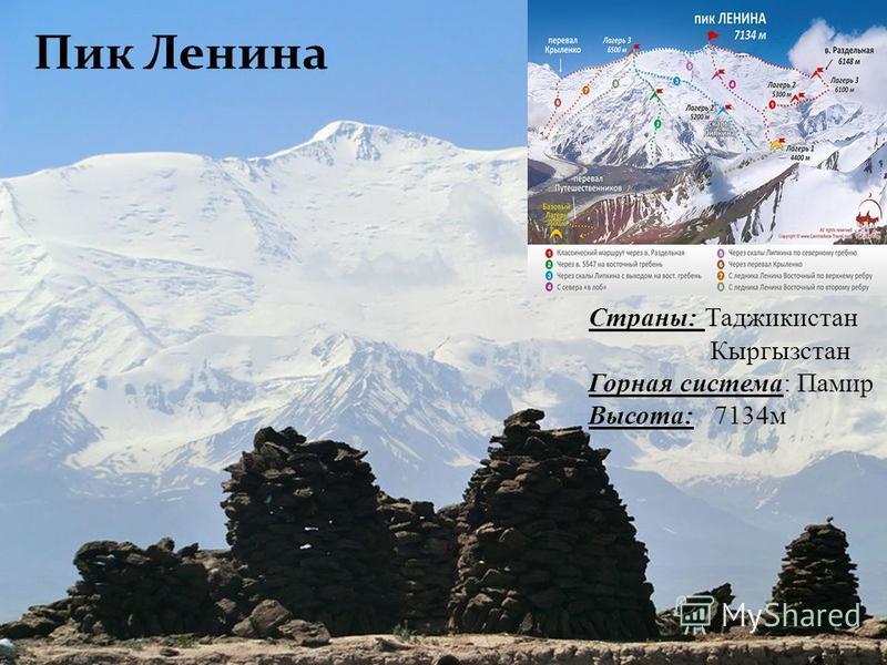 Страны: Таджикистан Кыргызстан Горная система: Памир Высота: 7134 м Пик Ленина