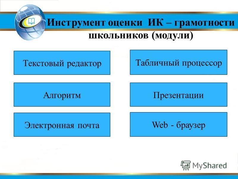 Текстовый редактор Табличный процессор Презентации Электронная почта Web - браузер Алгоритм Инструмент оценки ИК – грамотности школьников (модули)