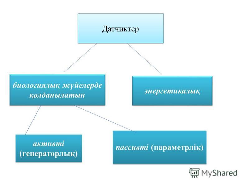 Датчиктер биологиялық жүйелерде қолданылатын энергетикалық активті (генераторлық) пассивті (параметрлік)