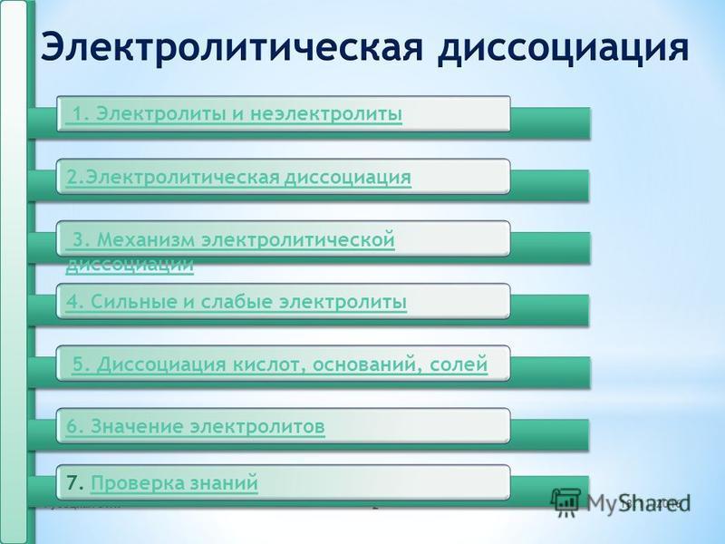 8 класс Учитель химии Кулешовской СОШ 16, Азовского р-на, Ростовской обл. 1