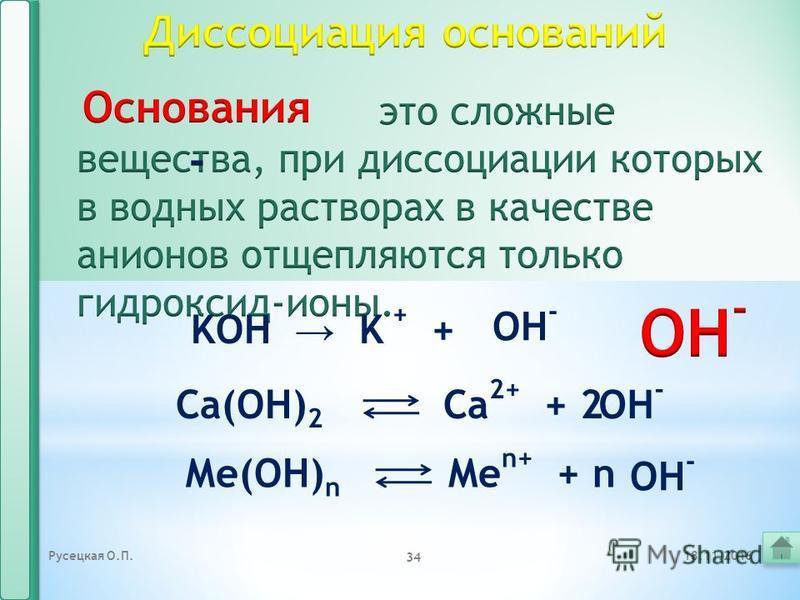 18.11.2016Русецкая О.П. 33 НCl + Cl - Н 2 SO 4 2 + SO 4 2- Н 2 CO 3 2 + CO 3 2- Н+Н+ Н+Н+ Н+Н+ 5. Диссоциация кислот, оснований, солей