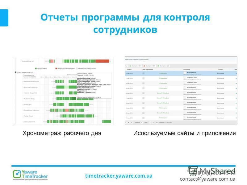 +38(044) 360-45-13 contact@yaware.com.ua timetracker.yaware.com.ua Отчеты программы для контроля сотрудников Хронометраж рабочего дня Используемые сайты и приложения