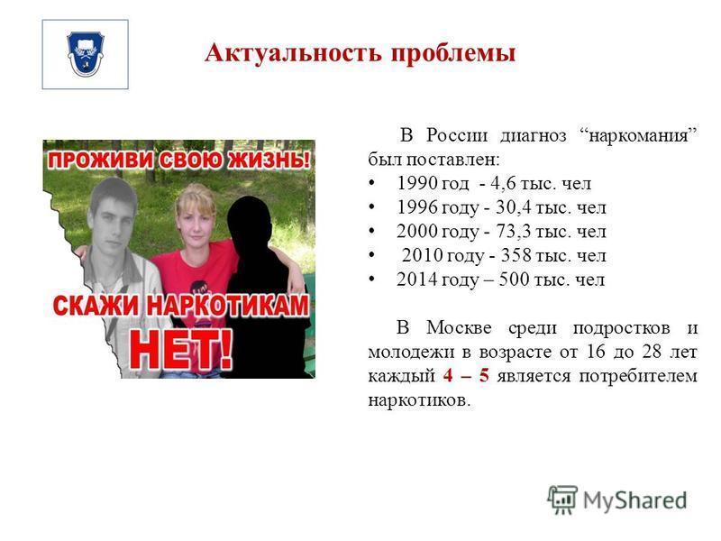 Актуальность проблемы В России диагноз наркомания был поставлен: 1990 год - 4,6 тыс. чел 1996 году - 30,4 тыс. чел 2000 году - 73,3 тыс. чел 2010 году - 358 тыс. чел 2014 году – 500 тыс. чел В Москве среди подростков и молодежи в возрасте от 16 до 28