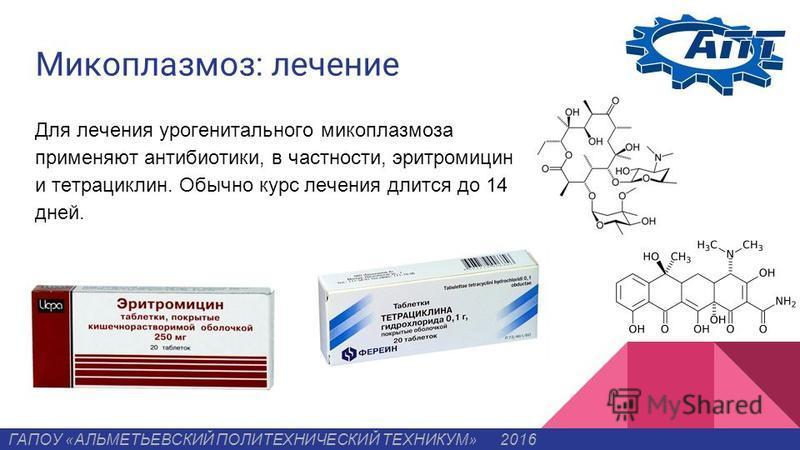 схема лечения молочницы клотримазол