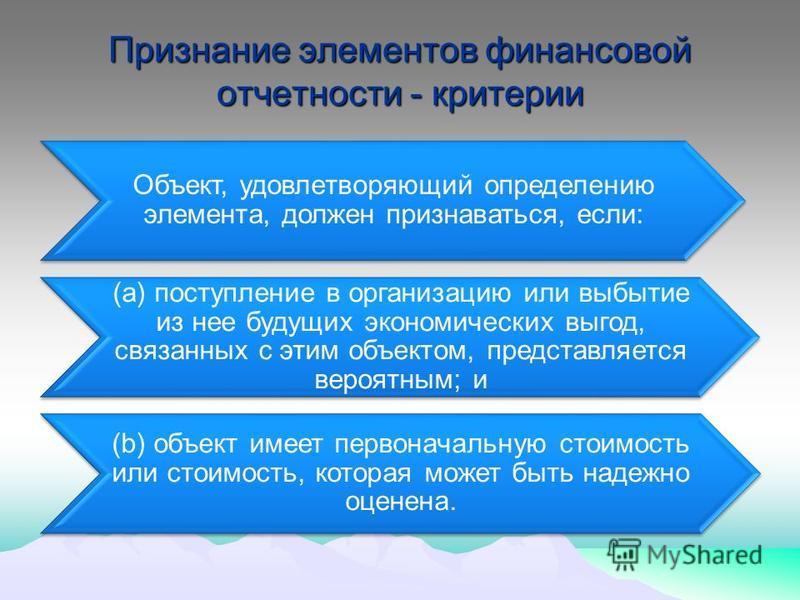 Признание элементов финансовой отчетности - критерии Объект, удовлетворяющий определению элемента, должен признаваться, если: (a) поступление в организацию или выбытие из нее будущих экономических выгод, связанных с этим объектом, представляется веро