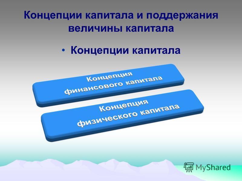 Концепции капитала и поддержания величины капитала Концепции капитала