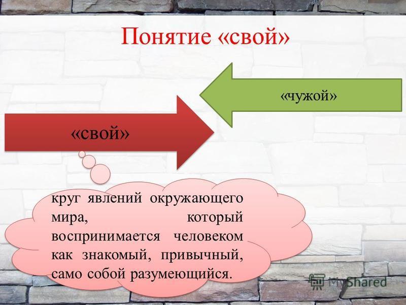 Понятие «свой» «свой» «чужой» круг явлений окружающего мира, который воспринимается человеком как знакомый, привычный, само собой разумеющийся. 4