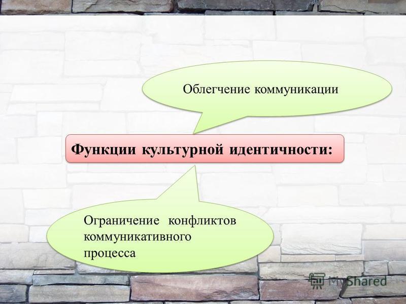 Функции культурной идентичности: Облегчение коммуникации Ограничение конфликтов коммуникативного процесса 7