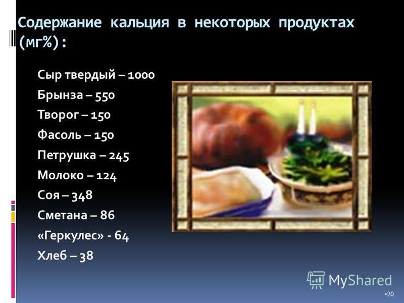Содержание кальция в некоторых продуктах (мг%): Сыр твердый – 1000 Брынза – 550 Творог – 150 Фасоль – 150 Петрушка – 245 Молоко – 124 Соя – 348 Сметана – 86 «Геркулес» - 64 Хлеб – 38 20