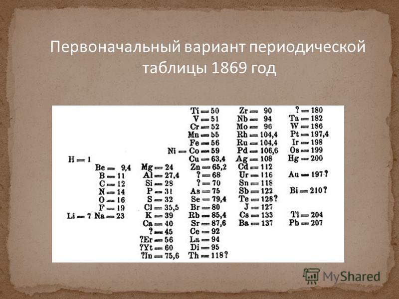 Первоначальный вариант периодической таблицы 1869 год