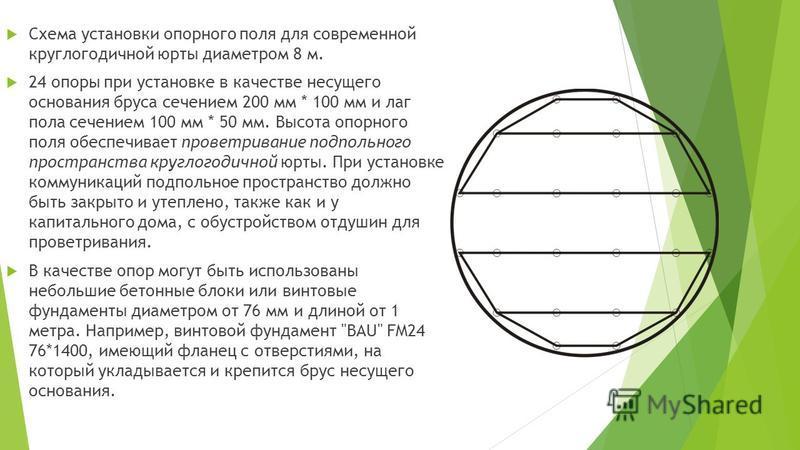 Схема установки опорного поля для современной круглогодичной юрты диаметром 8 м. 24 опоры при установке в качестве несущего основания бруса сечением 200 мм * 100 мм и лаг пола сечением 100 мм * 50 мм. Высота опорного поля обеспечивает проветривание п