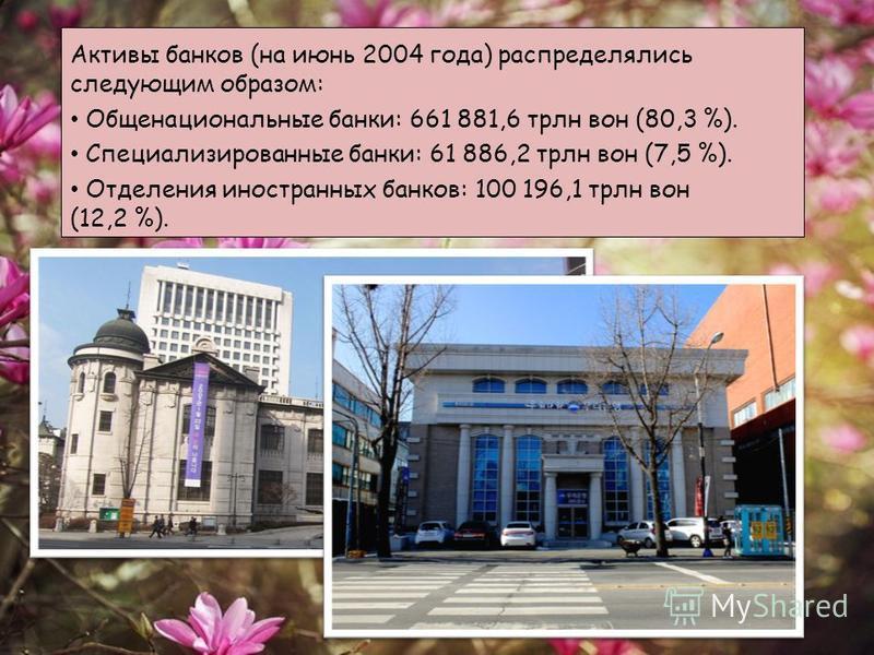 Активы банков (на июнь 2004 года) распределялись следующим образом: Общенациональные банки: 661 881,6 трлн вон (80,3 %). Специализированные банки: 61 886,2 трлн вон (7,5 %). Отделения иностранных банков: 100 196,1 трлн вон (12,2 %).