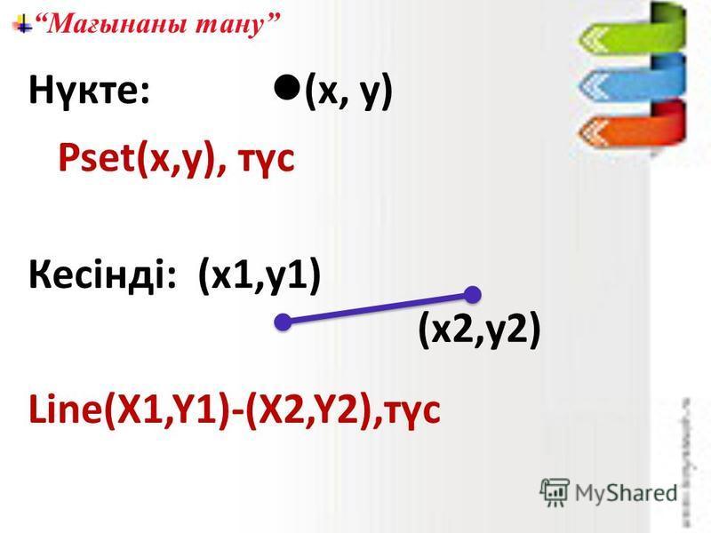 Мағынаны тану Нүкте: (х, у) Pset(х,у), түс Кесінді: (х1,у1) (х2,у2) Line(X1,Y1)-(X2,Y2),түс