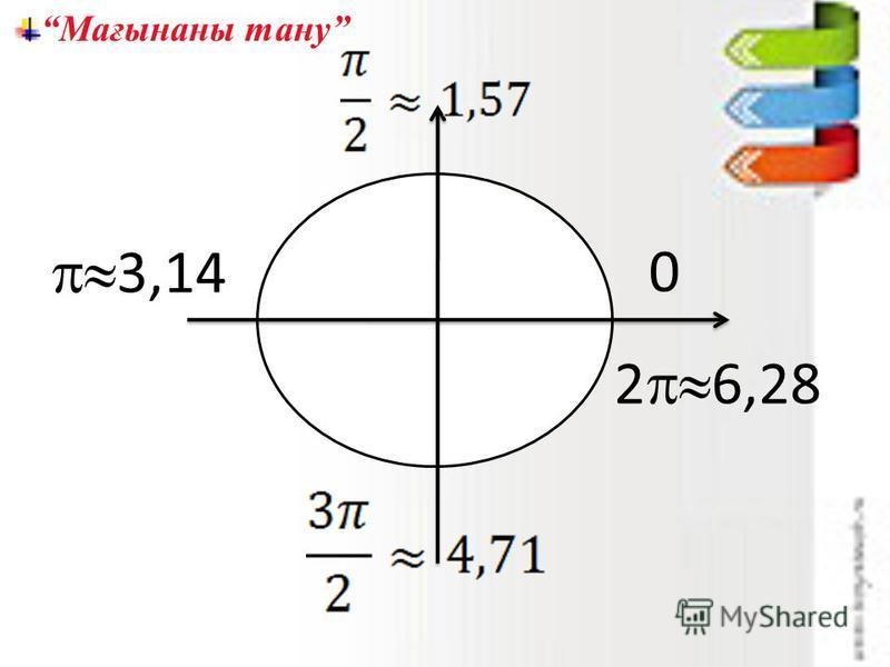 Мағынаны тану 2 6,28 3,14 0