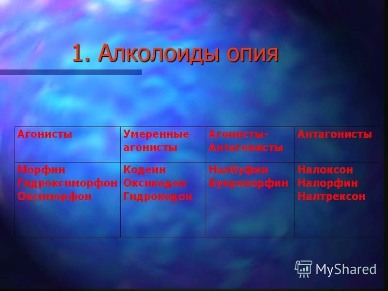 1. Алколоиды опия