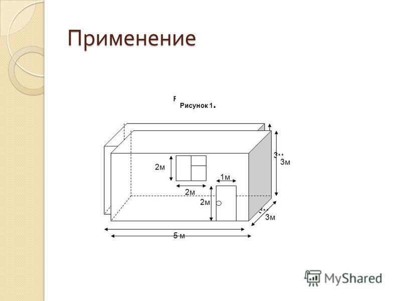 Применение слайд 21 5 м 3 м 2 м 1 м Рисунок 1. 3 м 2 м 1 м Рисунок 1.