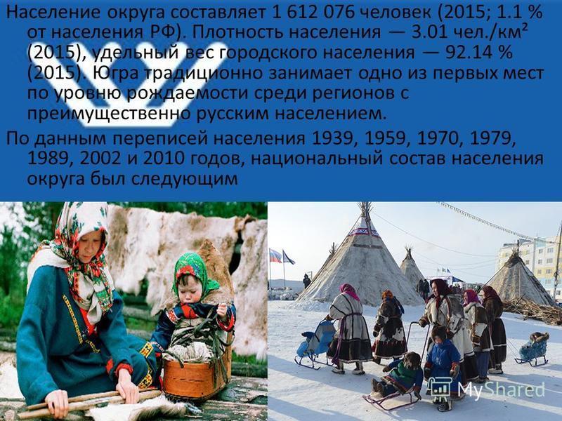 Население округа составляет 1 612 076 человек (2015; 1.1 % от населения РФ). Плотность населения 3.01 чел./км² (2015), удельный вес городского населения 92.14 % (2015). Югра традиционно занимает одно из первых мест по уровню рождаемости среди регионо
