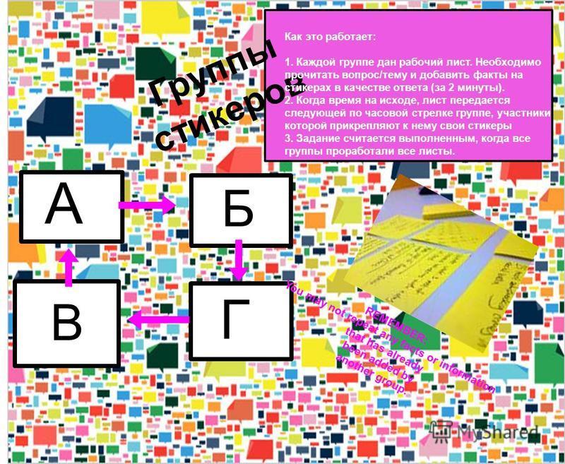Группы стикеров А Б Г В Как это работает: 1. Каждой группе дан рабочий лист. Необходимо прочитать вопрос/тему и добавить факты на стикерах в качестве ответа (за 2 минуты). 2. Когда время на исходе, лист передается следующей по часовой стрелке группе,