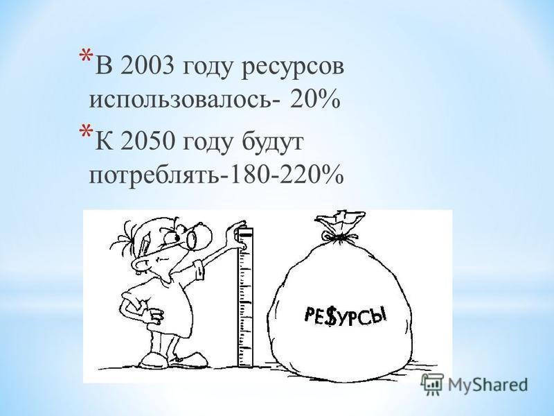 * В 2003 году ресурсов использовалось- 20% * К 2050 году будут потреблять-180-220%