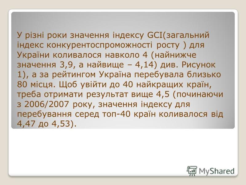 У різні роки значення індексу GCI(загальний індекс конкурентоспроможності росту ) для України коливалося навколо 4 (найнижче значення 3,9, а найвище – 4,14) див. Рисунок 1), а за рейтингом Україна перебувала близько 80 місця. Щоб увійти до 40 найкращ