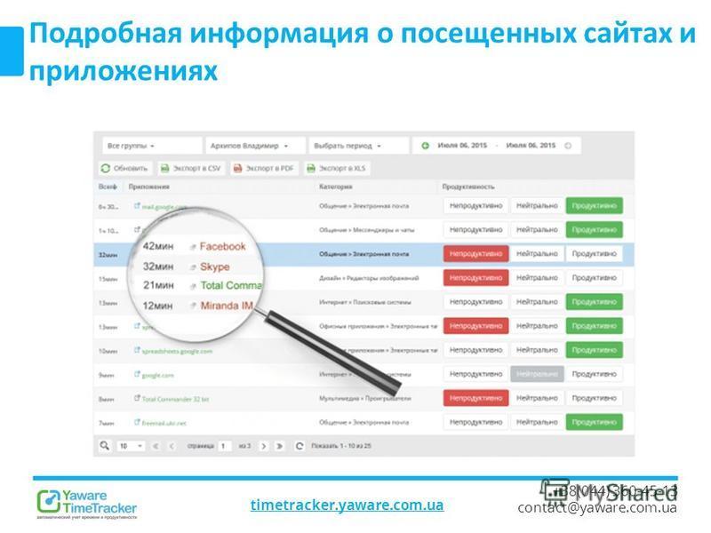 timetracker.yaware.com.ua +38(044) 360-45-13 contact@yaware.com.ua Подробная информация о посещенных сайтах и приложениях