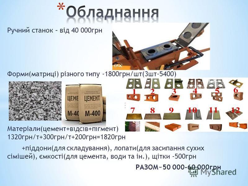 Ручний станок – від 40 000грн Форми(матриці) різного типу -1800грн/шт(3шт-5400) Матеріали(цемент+відсів+пігмент) 1320грн/т+300грн/т+200грн=1820грн +піддони(для складування), лопати(для засипання сухих сімішей), ємкості(для цемента, води та ін.), щітк