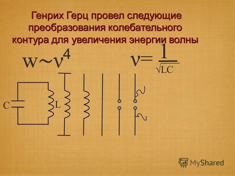 Генрих Герц провел следующие преобразования колебательного контура для увеличения энергии волны Генрих Герц провел следующие преобразования колебательного контура для увеличения энергии волны w ν 4 ν= LC 1 C L